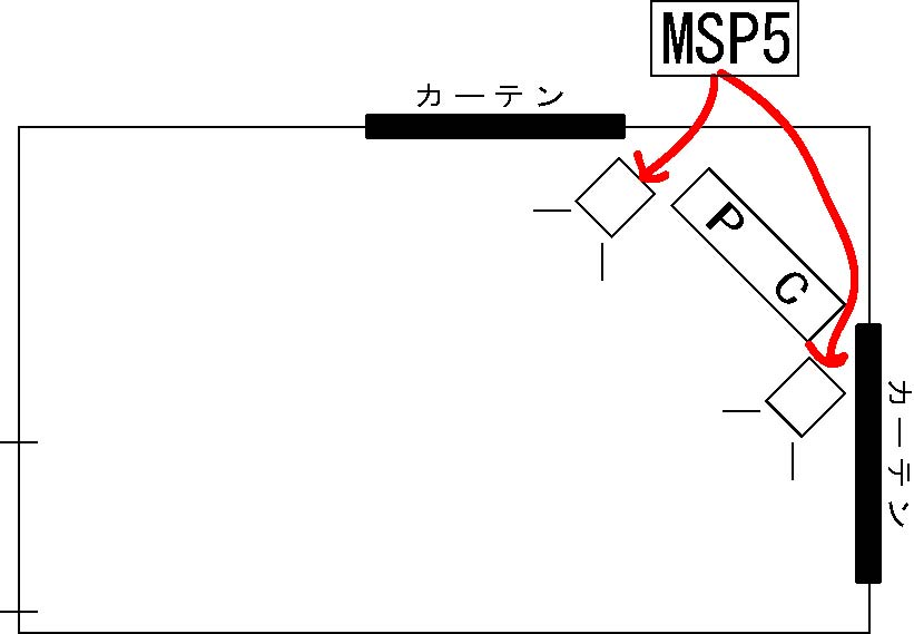 MSP5配置図